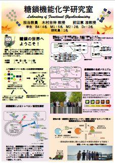 糖鎖機能化学ユニットポスター2020年